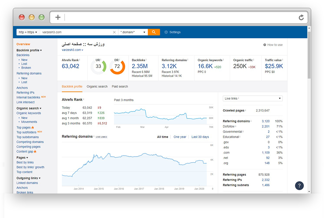 ahrefs group buy account dashboard