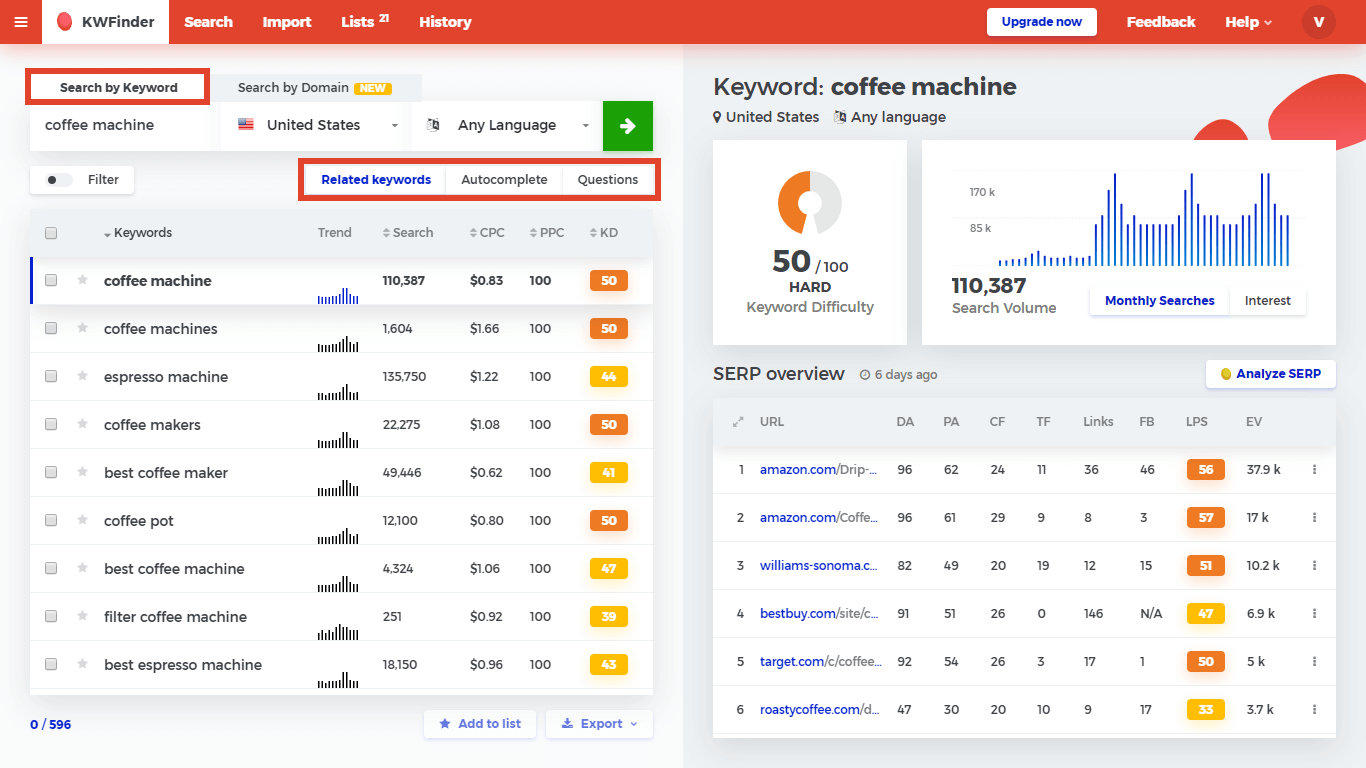 kwfinder search by keyword