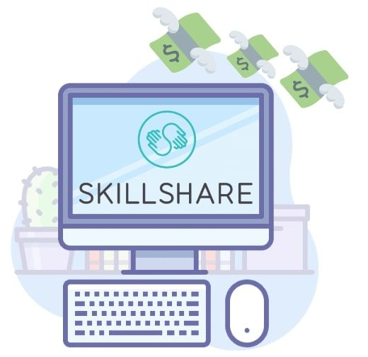 skillshare price and facilities