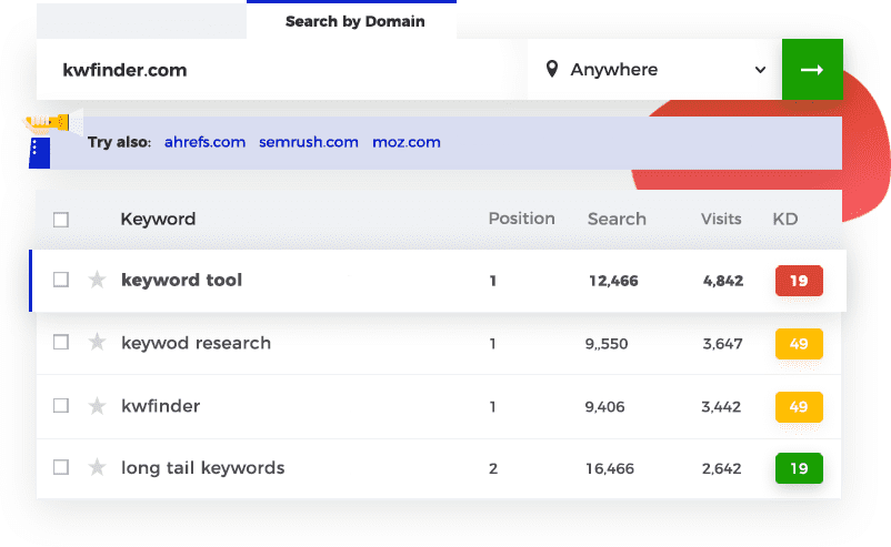 KWFinder relevant keywords research
