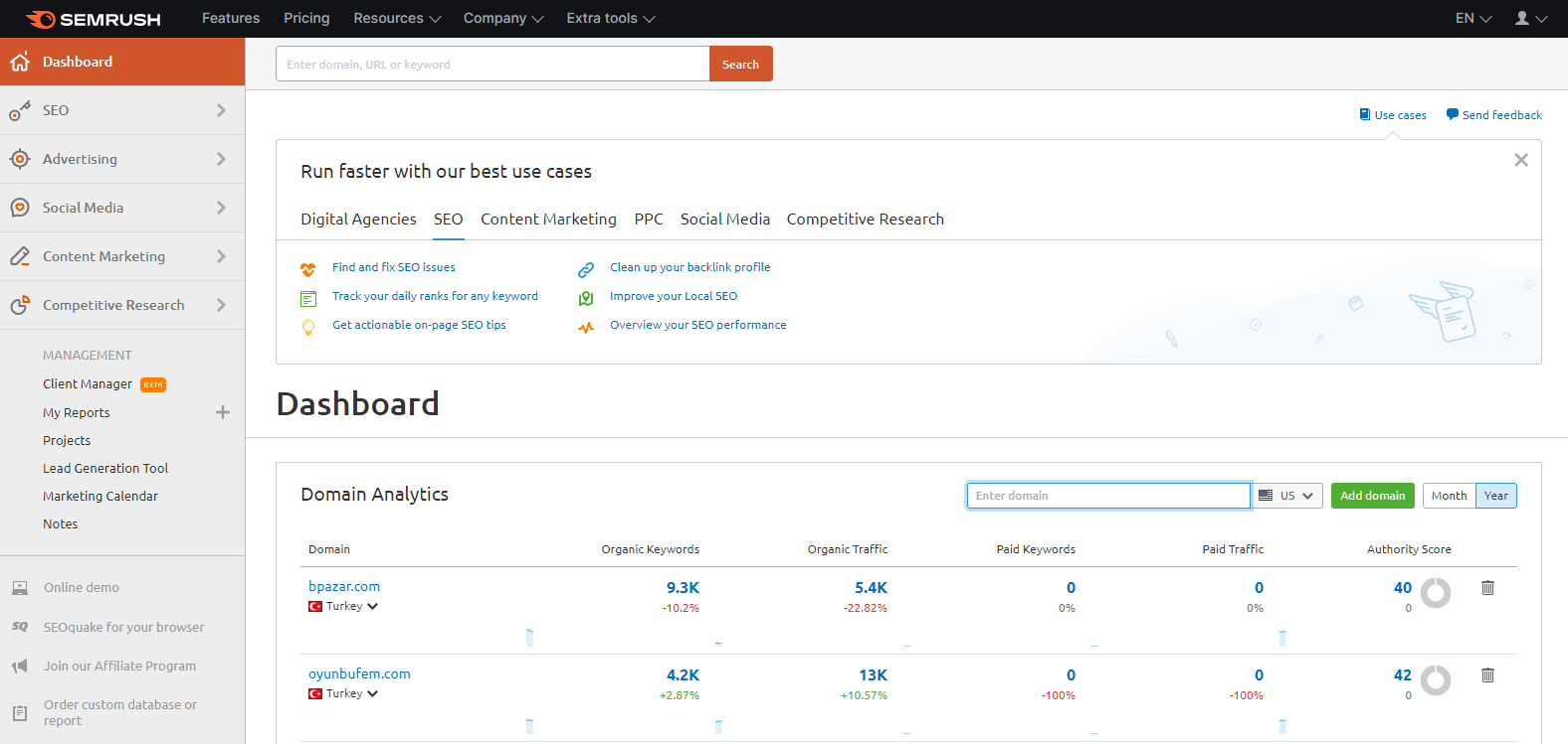 semrush group buy dashboard