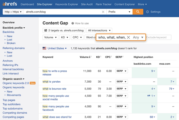 find content gap ahrefs for voice search optimization